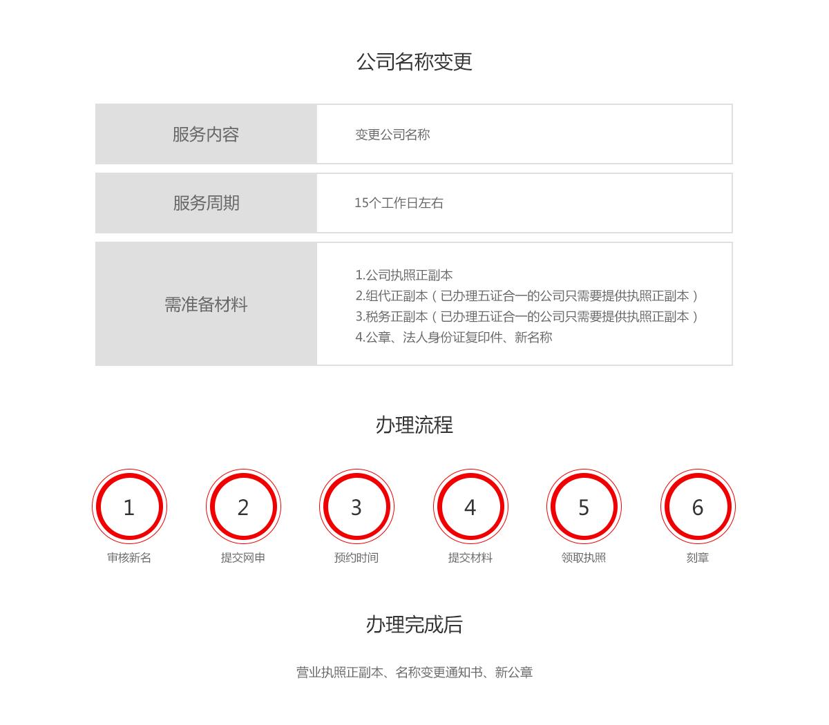 名稱變更_01.jpg
