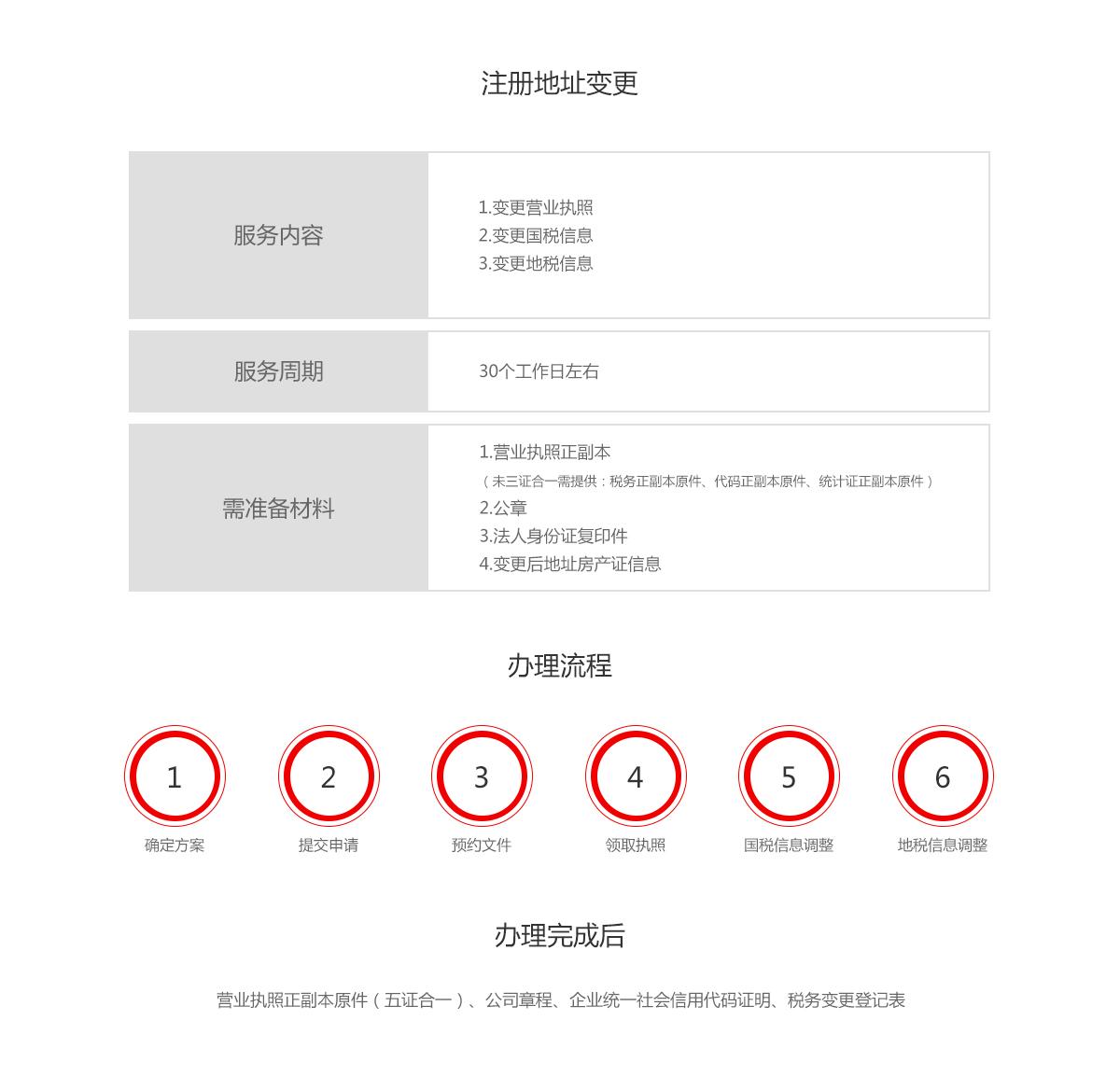 注冊地址變更_01.jpg